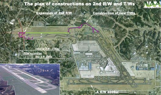 Image: Narita Airport's planned 2nd runway