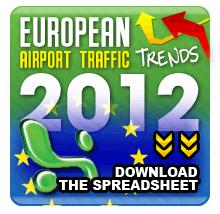 2012 European Airport Traffic Trends