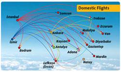 Image: domestic flights