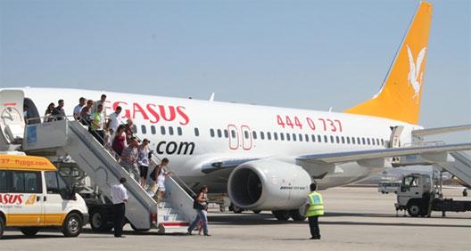 Pegasus airlines nederland