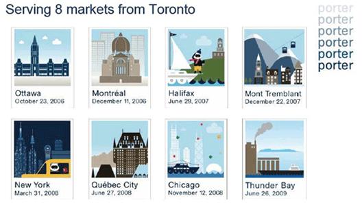 Image: Toronto markets slide