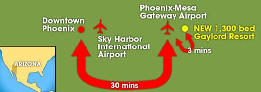 Allegiant Air Growing Phoenix Mesa Base Demand Up 55