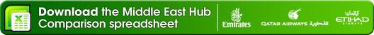 Excel: Middle East Hubs