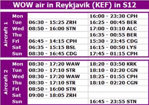 WOW air in Reykjavik (KEF) in S12