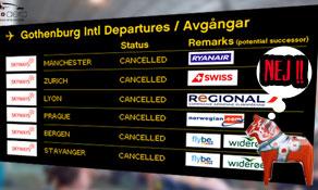 Skyways next bankrupt Scandinavian regional carrier; all international routes left unserved