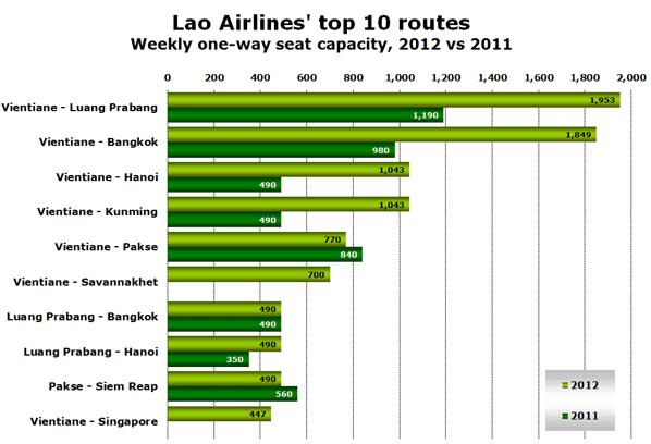 laos nation report