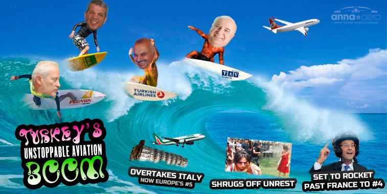Cartoon of TAV, Turkish Airlines, Istanbul Sabiha Gokcen and Pegasus
