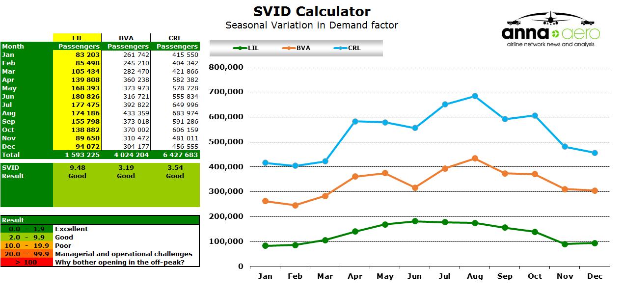 Chart - Lille SVID Calculator
