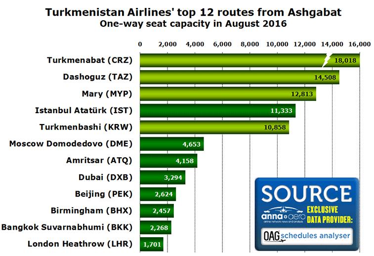 Ashgabat – Travel guide at Wikivoyage