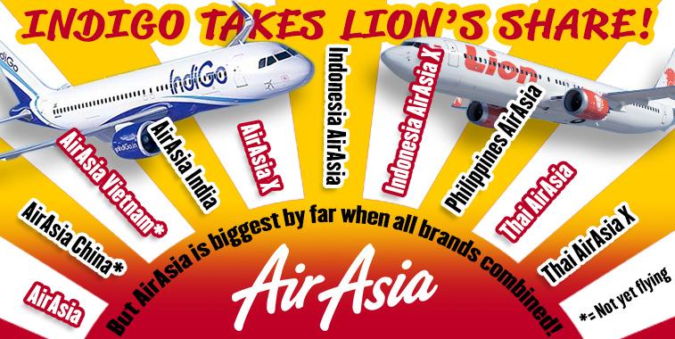 Asian LCCs