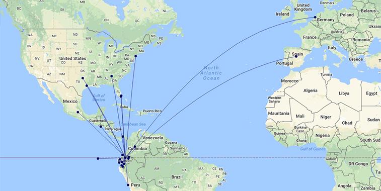 Quito destinations