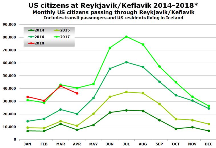 US citizens Iceland