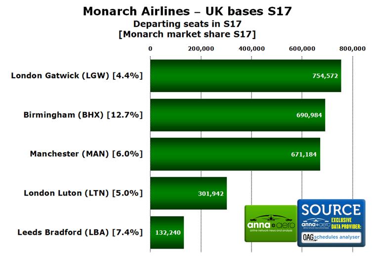 Monarch S17 seats