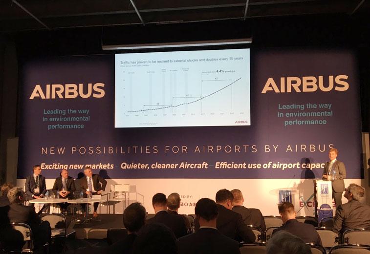 Airbus Oslo