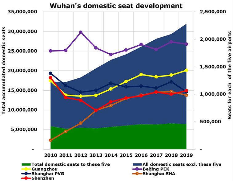 Wuhan, origin of coronavirus, resumes operations; we look at the numbers